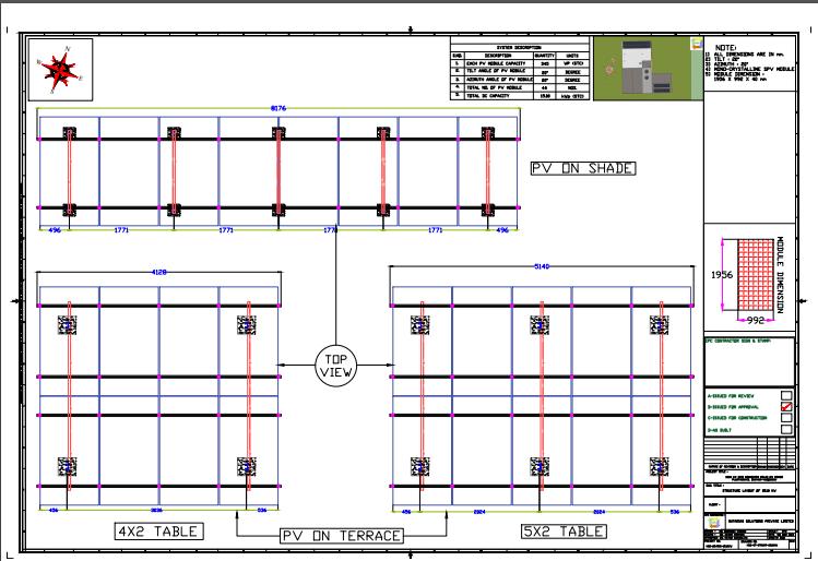 solar plant layout
